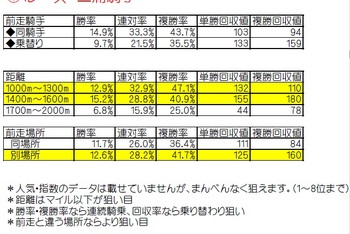 アナリティクス狙い目例.jpg